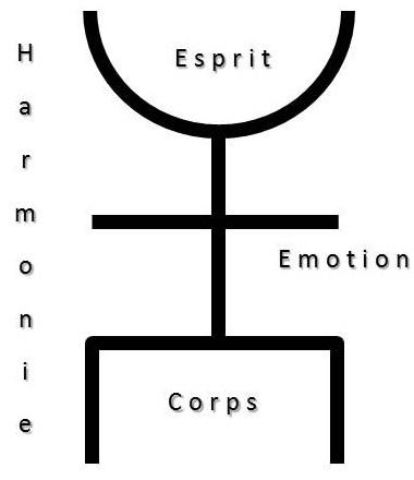 Esprit-corps